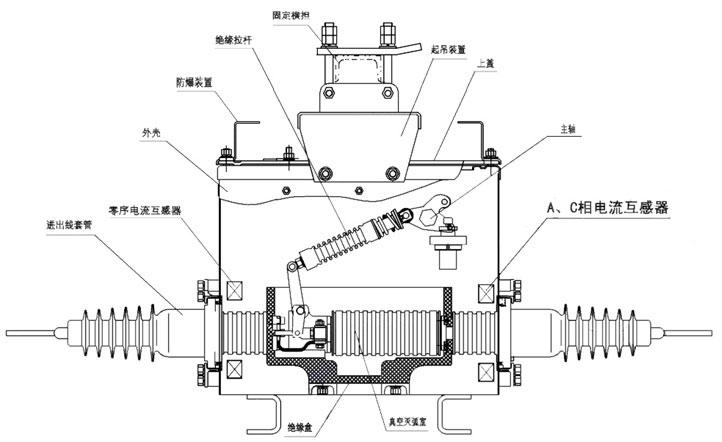 图1 新邓高压zw20-12真空断路器内部结构示意图